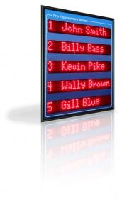 PTS Leader Board image